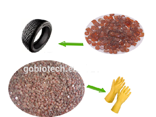 supplier rubber antioxidant mb(mbi), casno.583-39-1 henan wising chem co., ltd china (mainland)